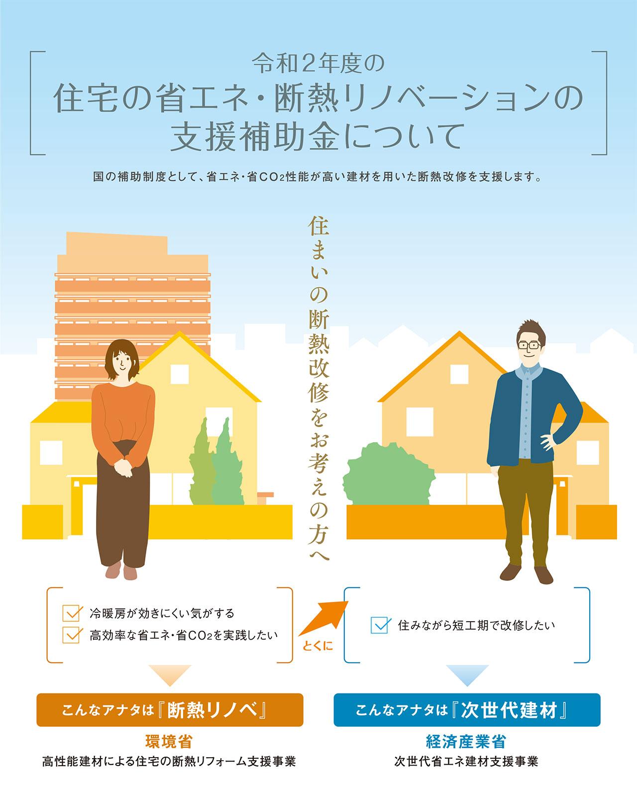住まいの断熱改修をお考えの方へ。住宅の省エネ・断熱リノベーションの支援補助金について