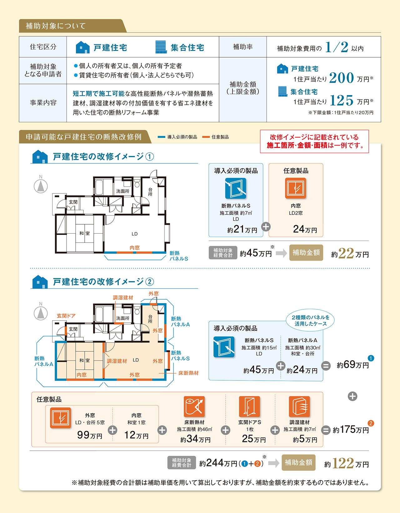 補助対象について 申請可能な戸建住宅の断熱改修例