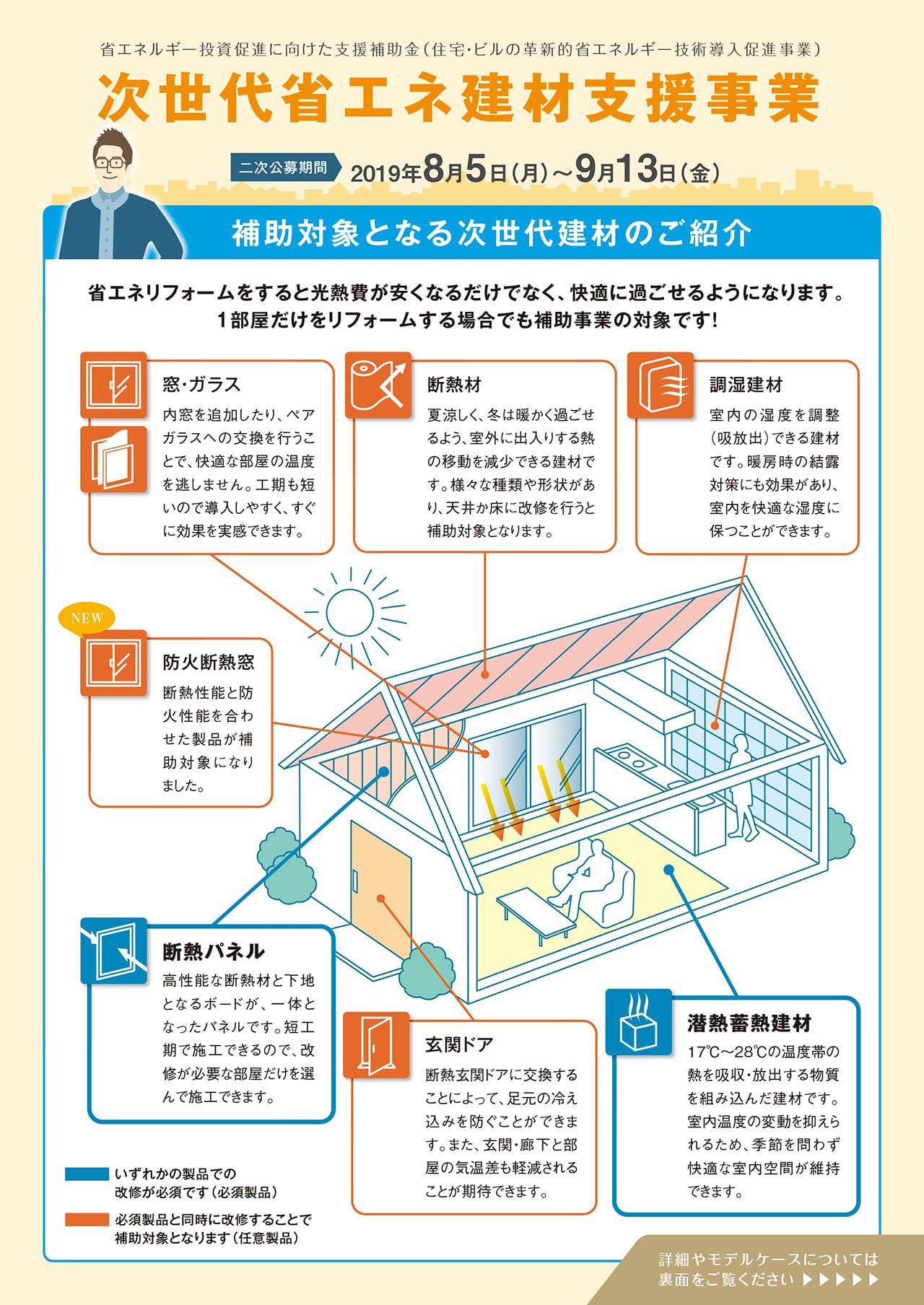 補助対象となる次世代建材のご紹介